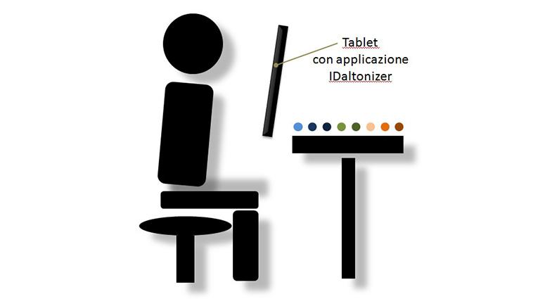 Professional_Gestione_delle_discromatopsie_Platform_Optic